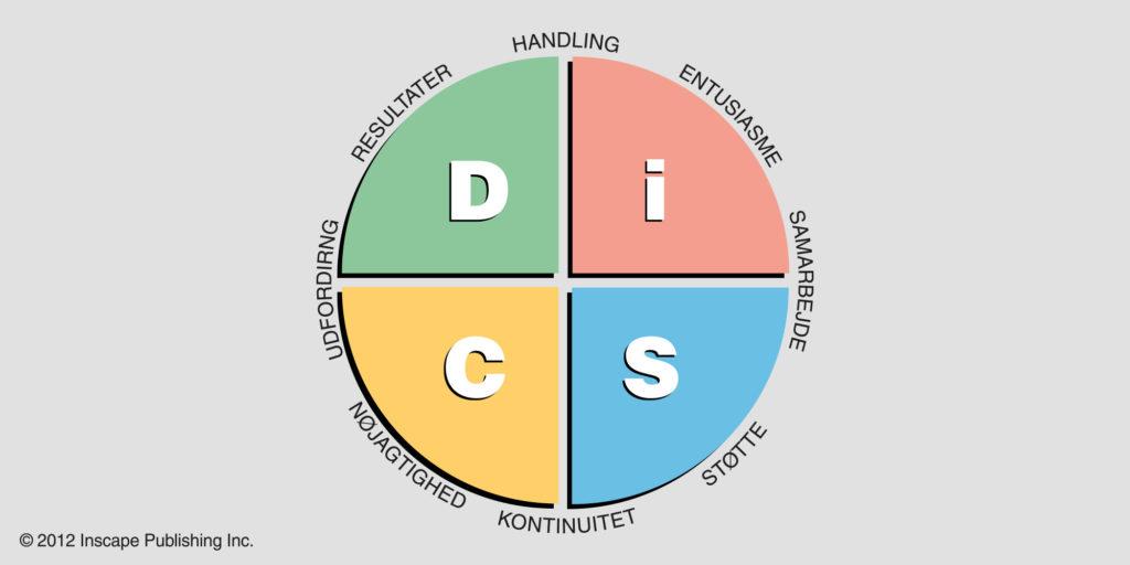 dba06101 I hele verden bruger store og små organisationer værktøjet med succes til  at arbejde målrettet med rekruttering, ledelse, udvikling, salg,  forhandling, ...